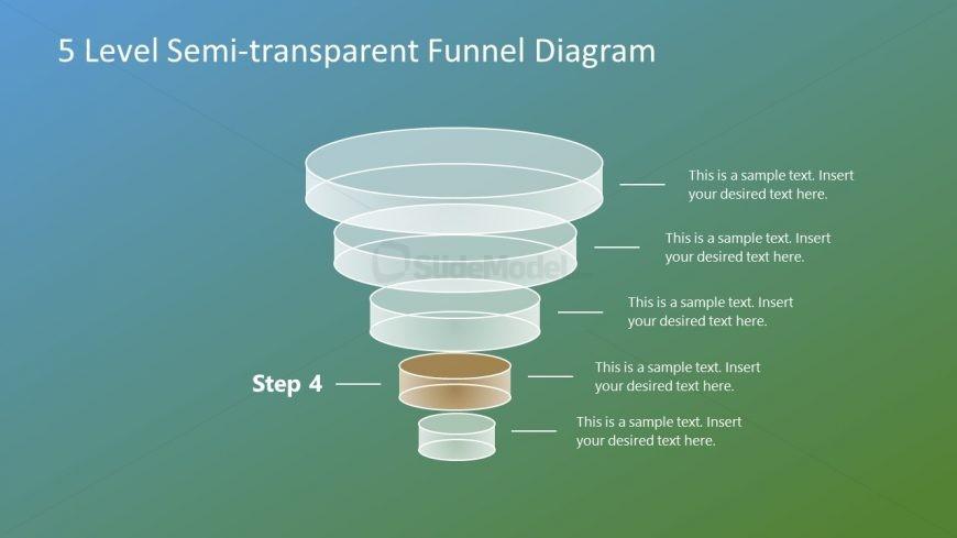 Slide of Semi Transparent Funnel