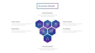 Presentation Template of Business Diagram