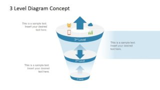 Creative 3 Level Funnel