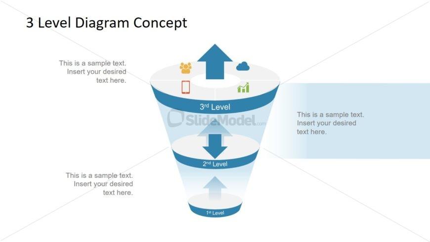 Creative 3 Level Funnel