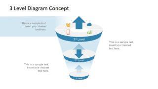 Slide of 3 Level Diagram Concept