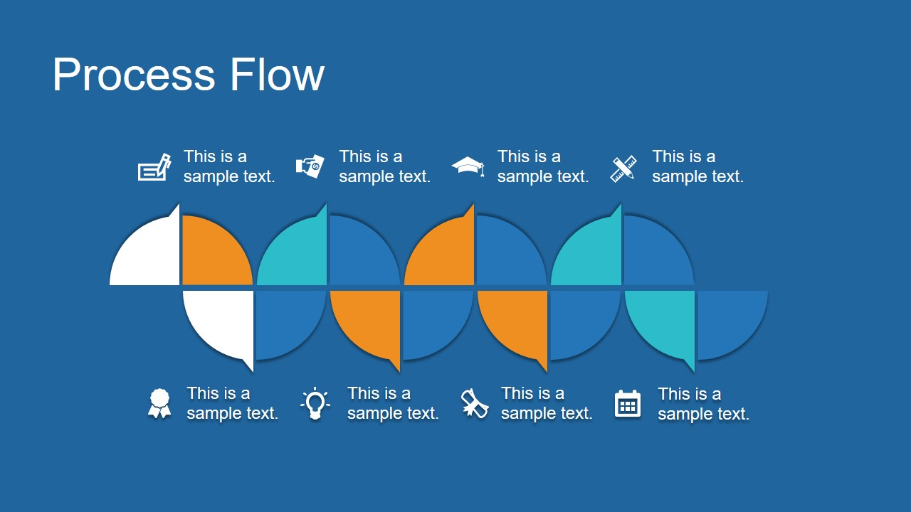 Presentation of Free Flow Design