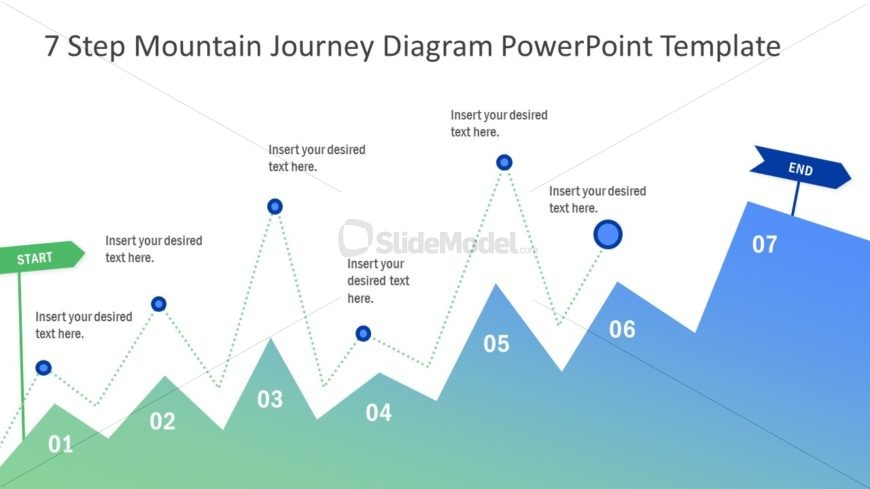 Journey Diagram 7 Steps Infographic