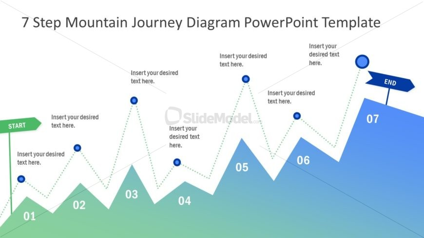 Journey Diagram 7 Steps PPT