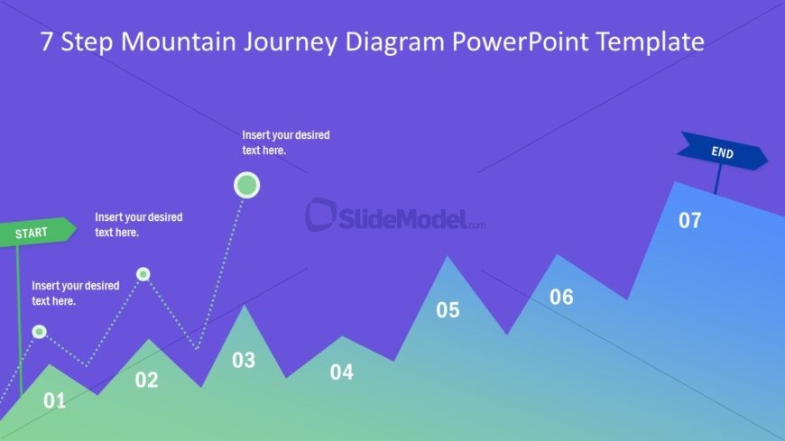 Journey Diagram 7 Steps Template