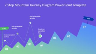 Journey Diagram 7 Steps Slide