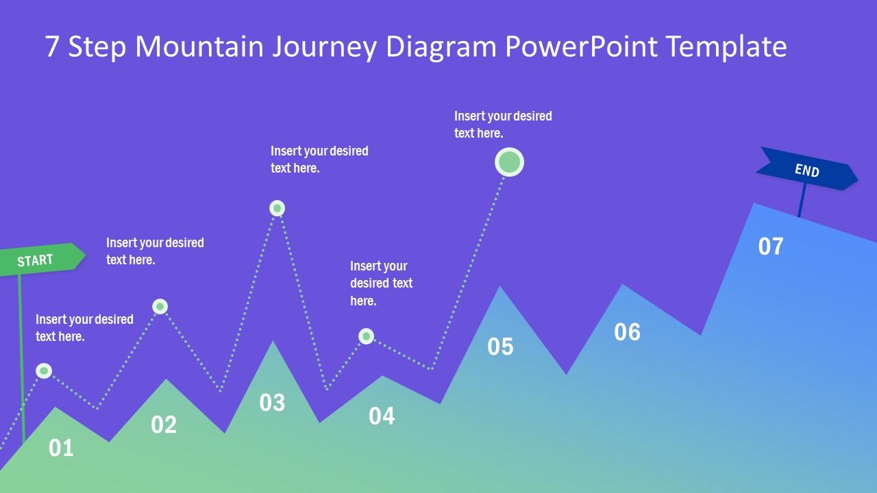 Journey Diagram 7 Steps Presentation