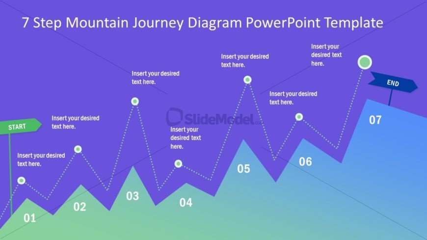 Journey Diagram 7 Steps Layout