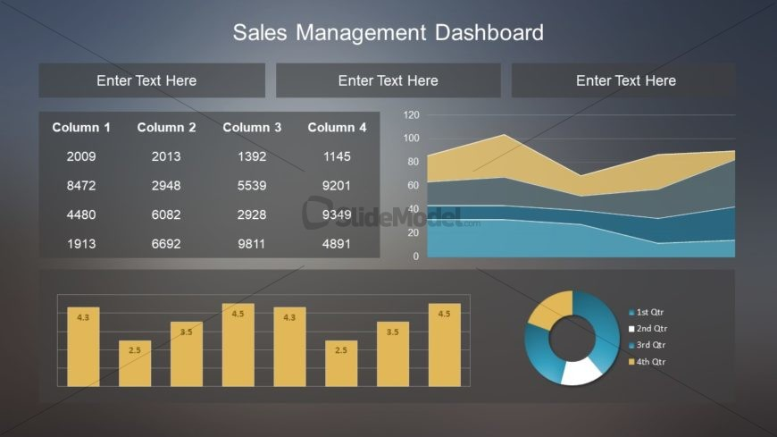 Dashboard Template for Business KPI