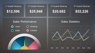 Slide of Sales Dashboard
