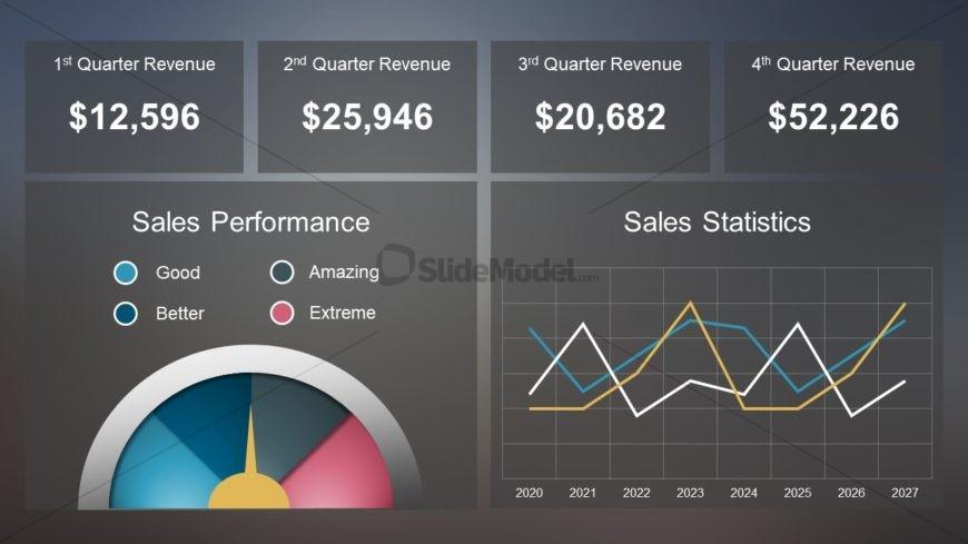 Slide of Sales Dashboard