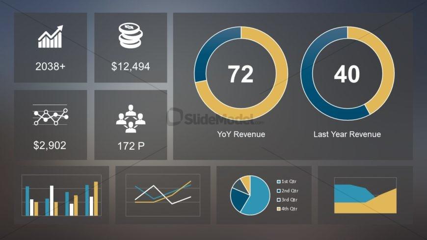 PowerPoint Data Drive Dashboads