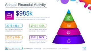 Financial and Accounting Concept Template