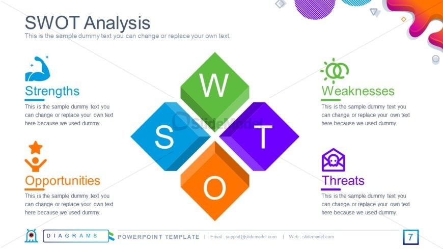 SWOT Analysis Infographic Design