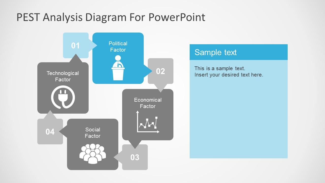 Infographic PowerPoint PEST Analysis Diagram