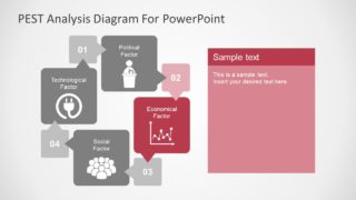 Flat Template of PEST Analysis Diagram