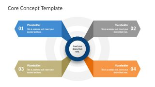 4 Steps Core Concept Diagram