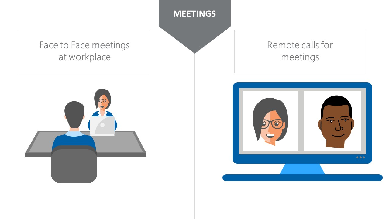 Slide of Virtual Meeting Comparison