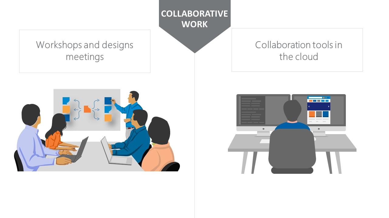 Presentation of Work Comparisons