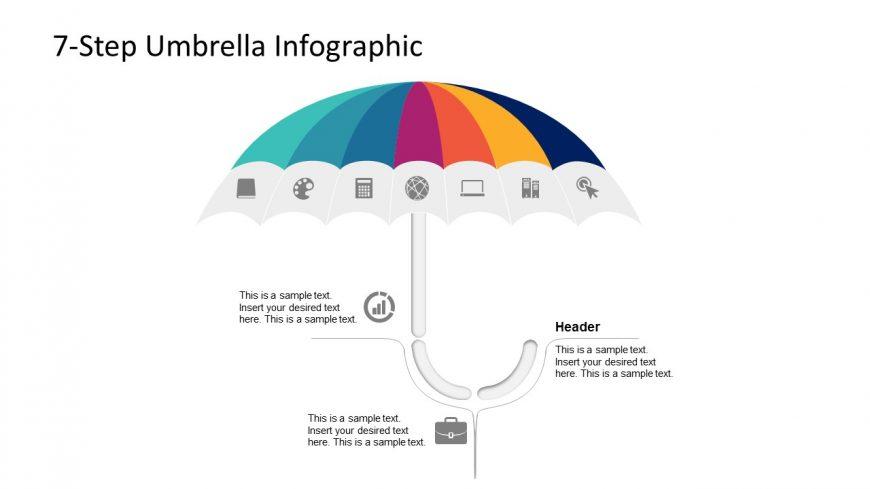 Presentation of Umbrella Concepts