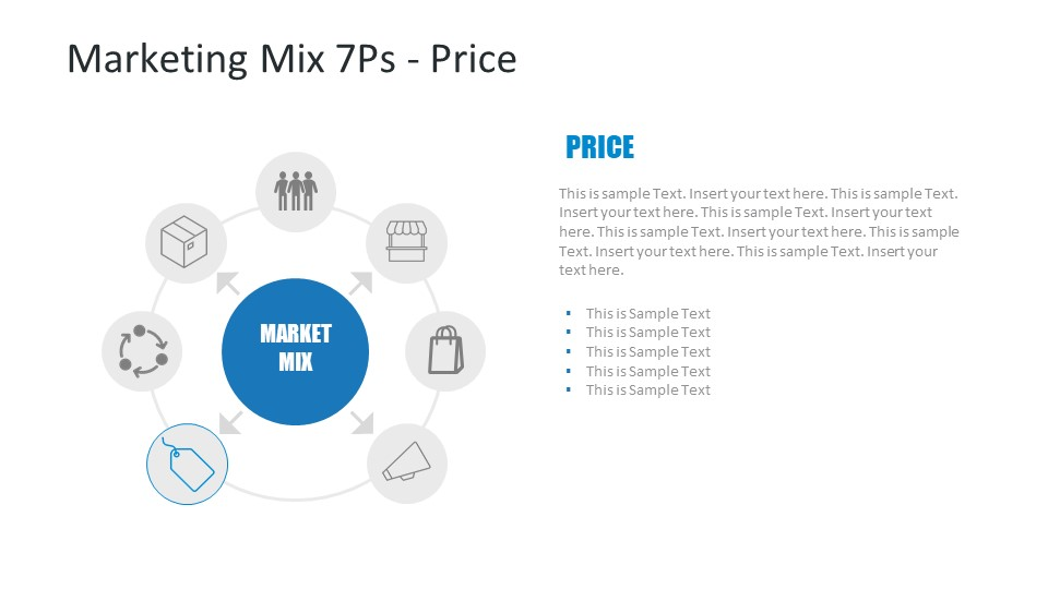 PowerPoint 7 P's Marketing Mix