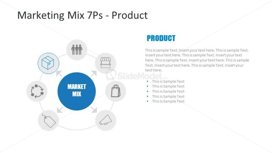 Product Segment of 7 P's Marketing Mix