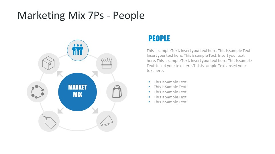 People Segment of 7 P's Marketing Mix