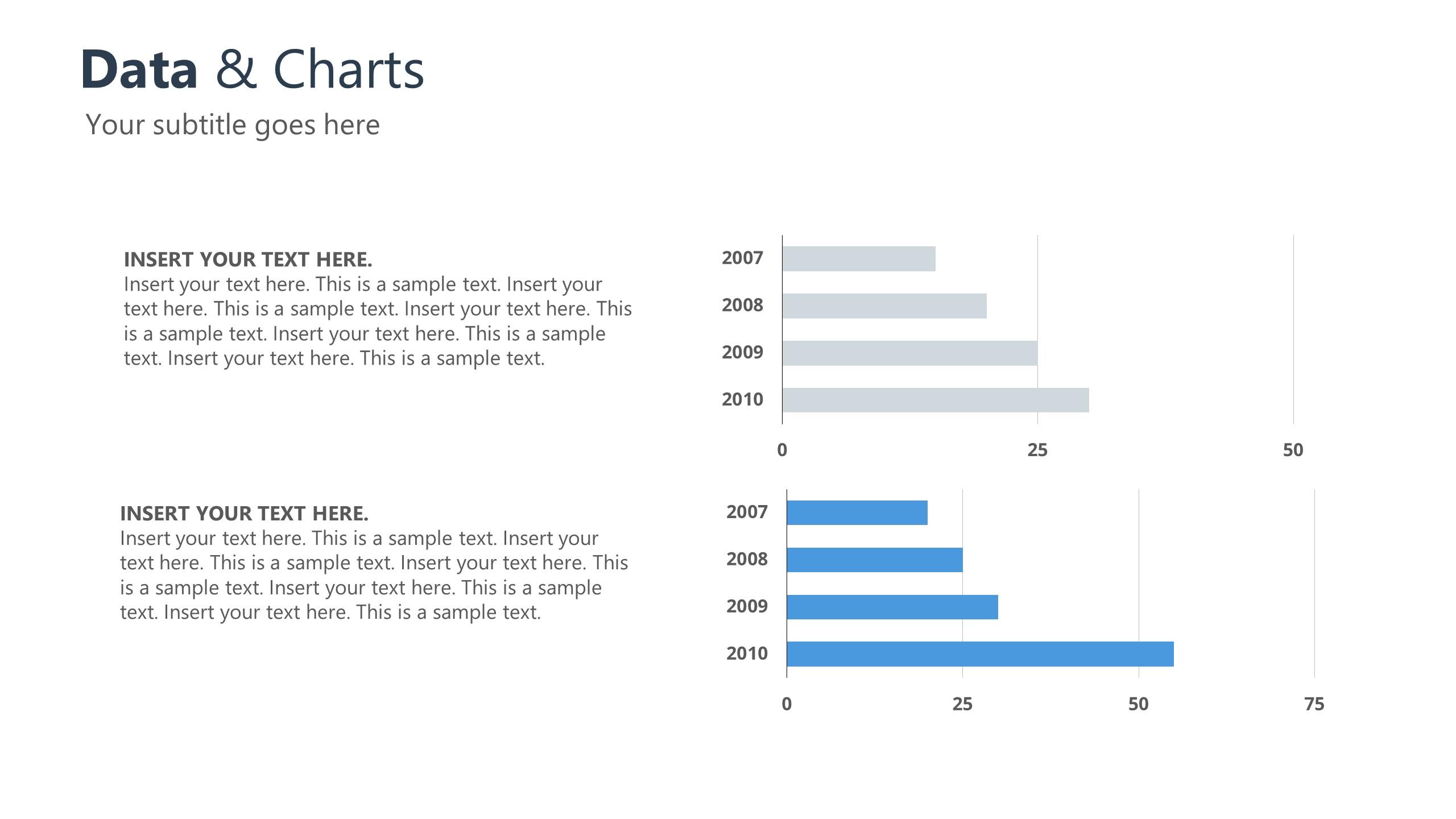 Flat Data Charts for Business Statistics