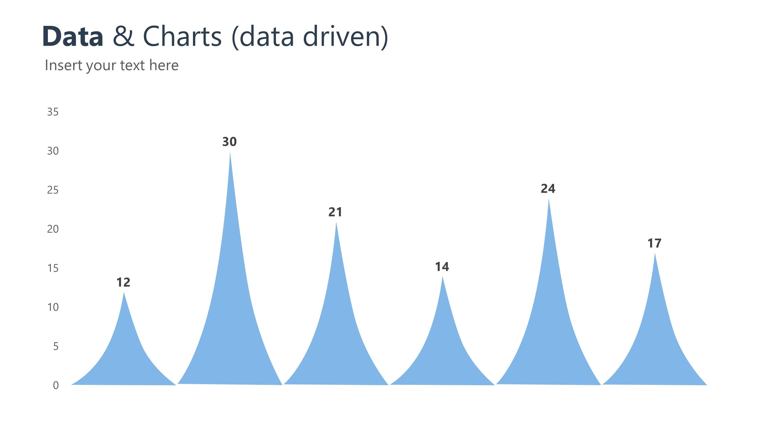 Presentation of Corporate Data