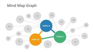 Presentation of Mind Map Diagram