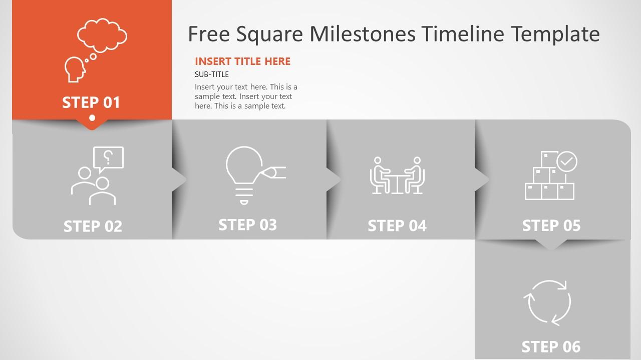 Presentation of 6 Milestones
