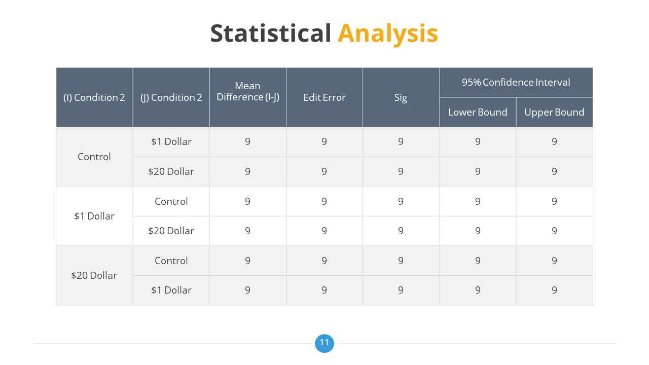 Data Table for Professional Thesis Stats