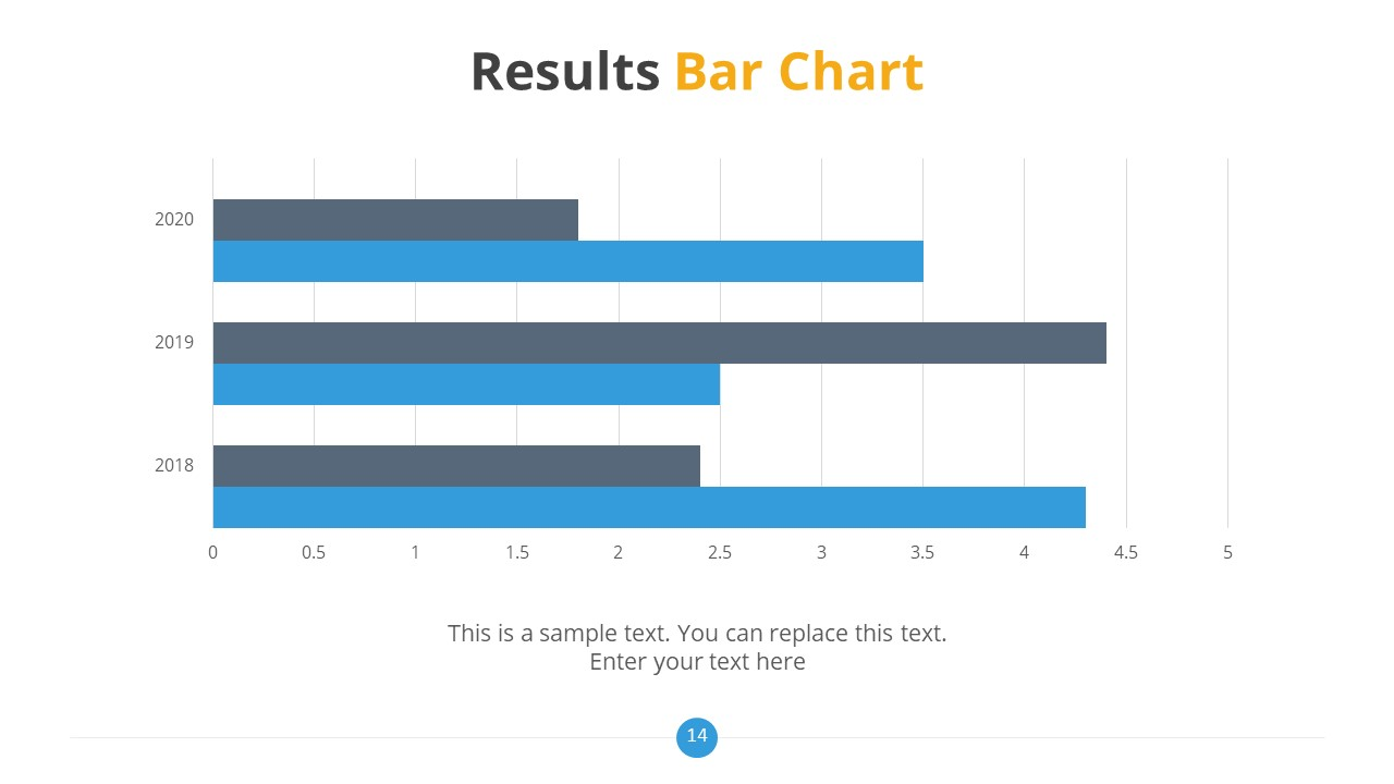 Data Driven Thesis Results Chart