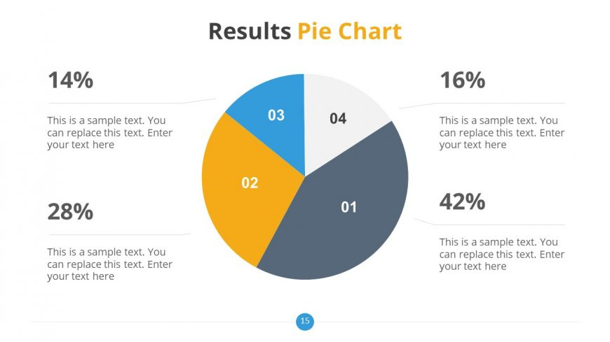 Slide of Pie Chart for Professional Thesis