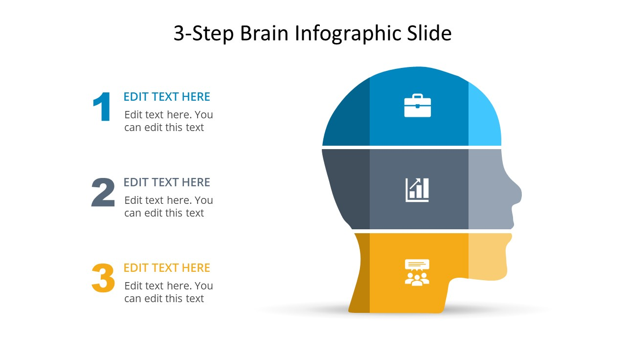 3 Steps Brain Infographic PowerPoint