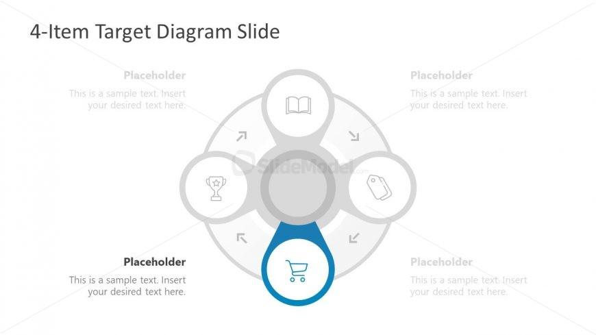 Presentation of Target Concept