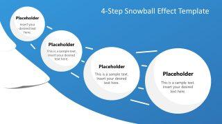 Presentation of Snowball 4 Steps Diagram