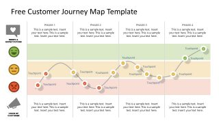 Presentation of Journey Map 4 Phases and Touchpoints
