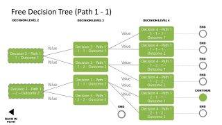 PPT Templates Free Decision Tree