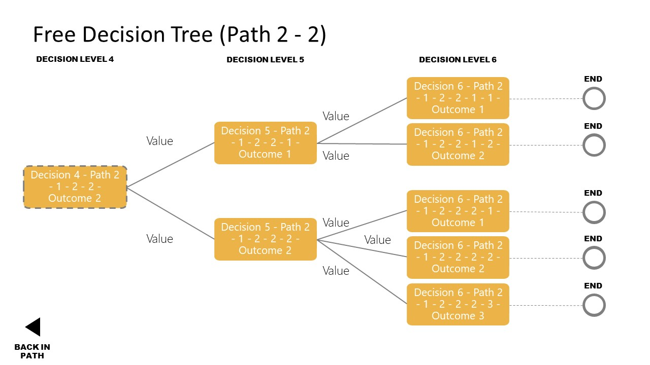 PPT Diagram Free Third Path