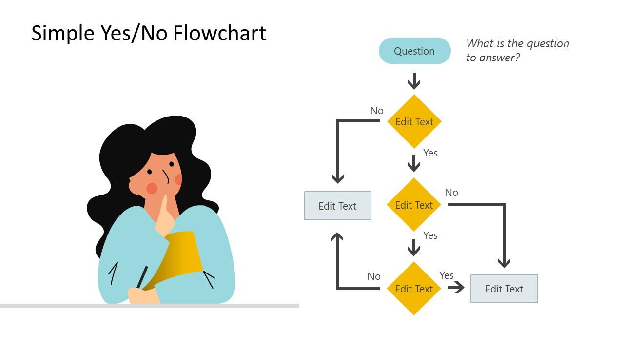 Female Thinking Illustration and Flowchart