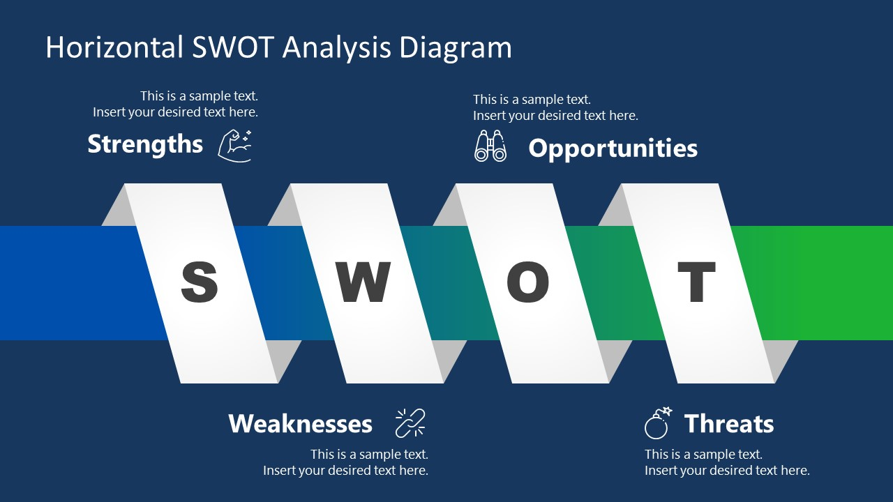 PPT SWOT Analysis in Ribbon Style
