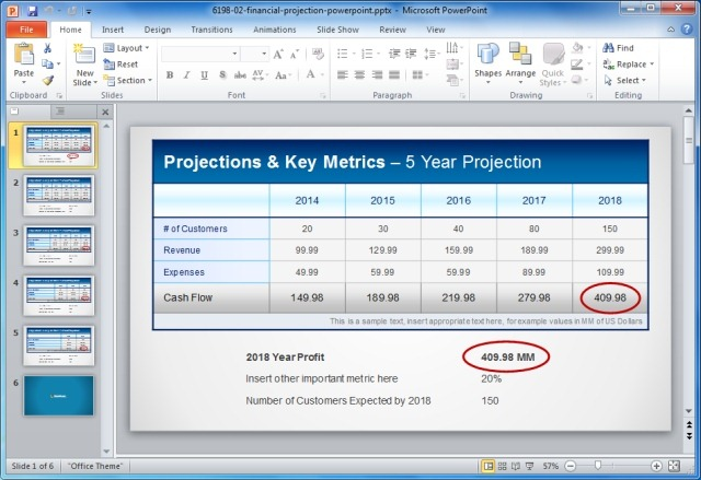 Financial Projections And Key Metrics Template for PowerPoint