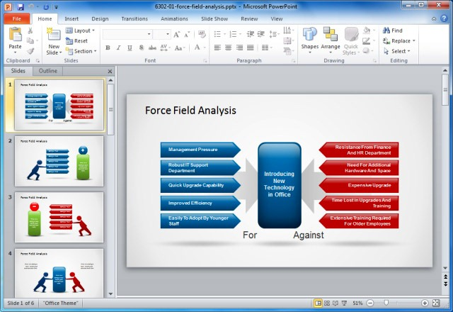 how to conduct a force field analysis