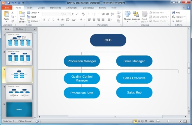 how to create a flat organizational structure