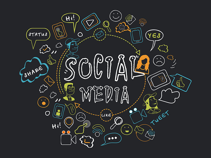 How Social Media Works In Marketing Campaign