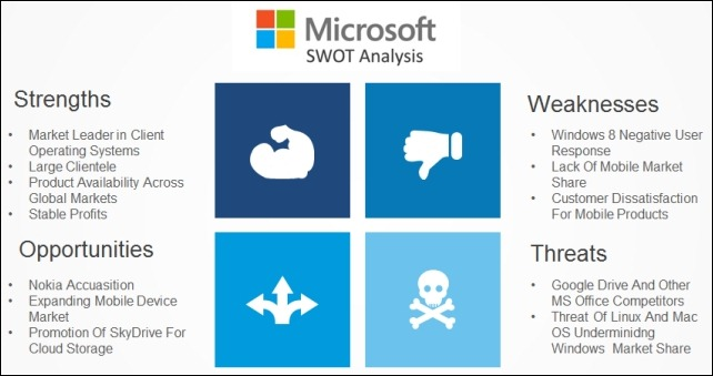 Best swot analysis templates for powerpoint microsoft swot analysis toneelgroepblik Gallery