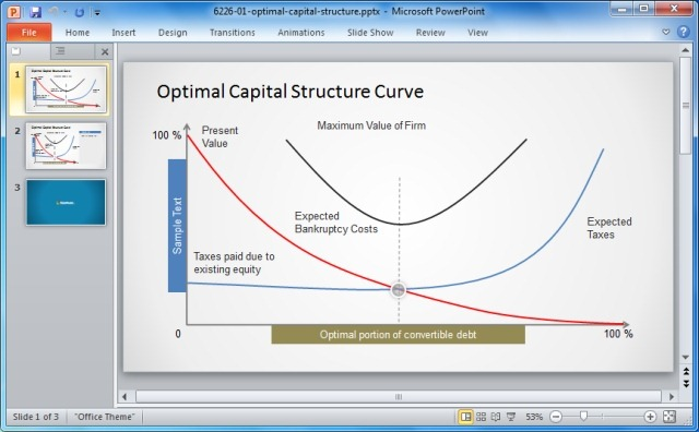 Optimal Capital Structure Curve