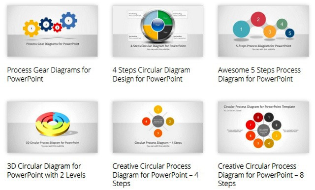 Awesome circular process diagrams for powerpoint presentations process diagrams data flow ccuart Images