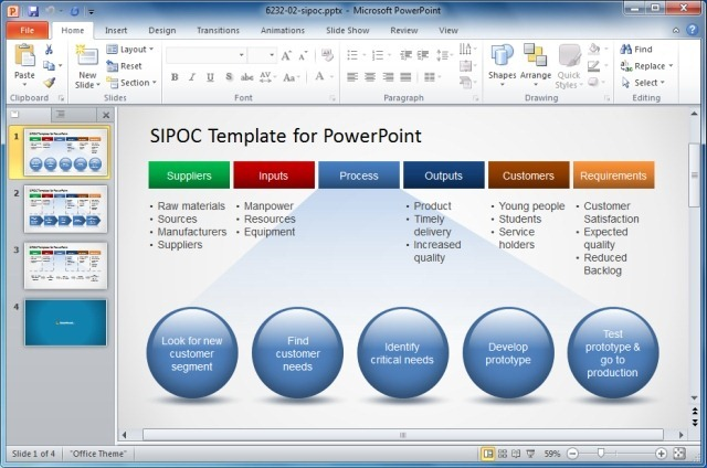 SIPOC Template For PowerPoint